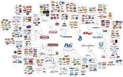 ελεγχος τροφιμων εταιριες